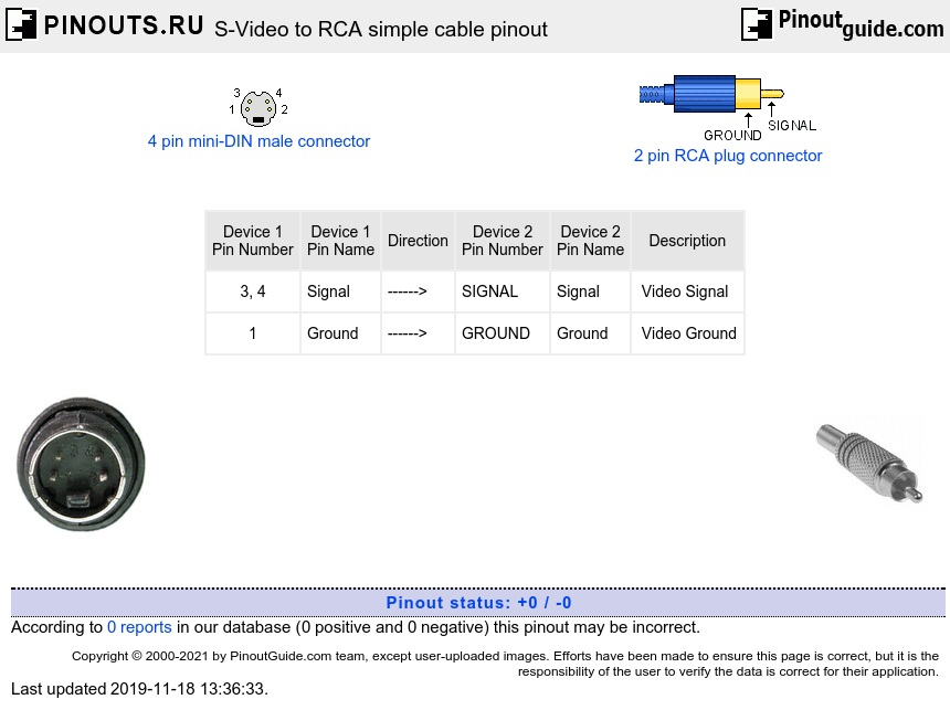 S Video To Rca Wiring Diagram Wiring Diagram