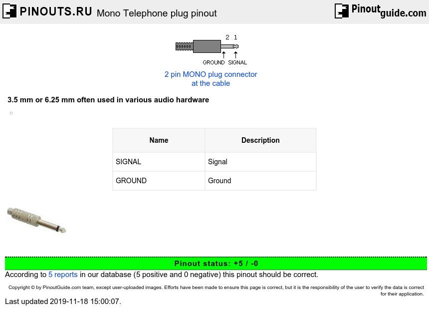 35 mm or 625 mm Mono Telephone plug pinout diagram @ pinoutsru