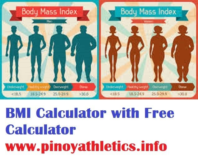 BMI Calculator with Charts and Calculator Updated - Pinoyathleticsinfo