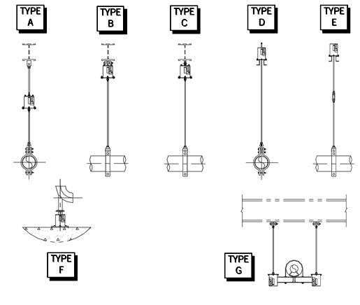 diagram of pipes