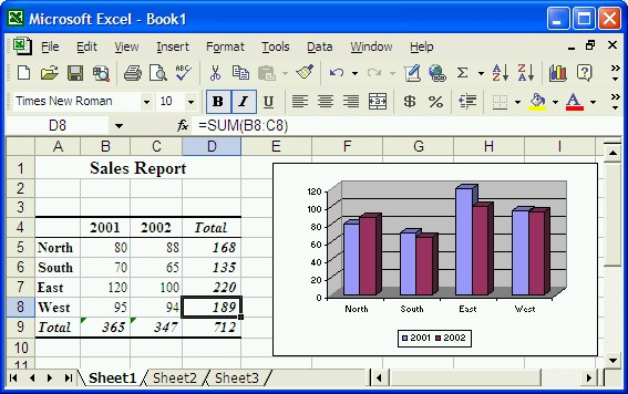 Microsoft Excel is a spreadsheet program that can used to enter data