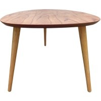 Inexpensive Coffee Tables - Best Buy