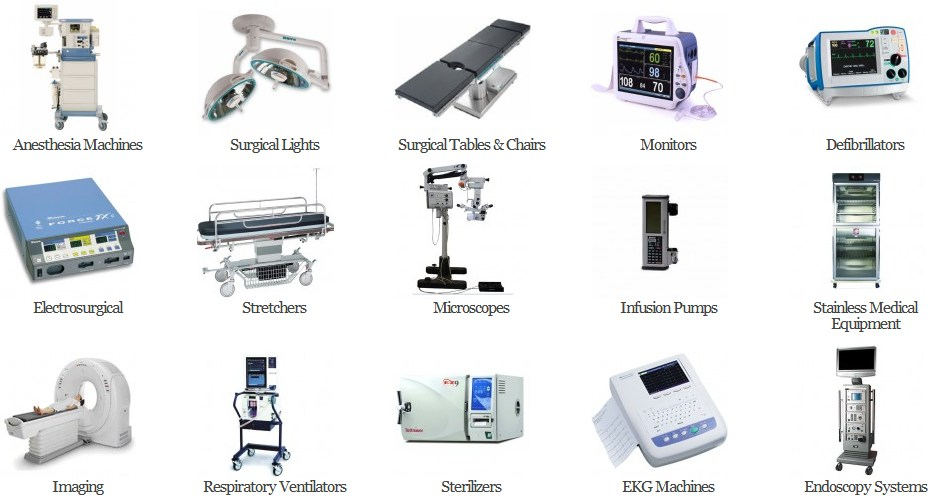 Medical Equipment Rental Market Forecast 2019