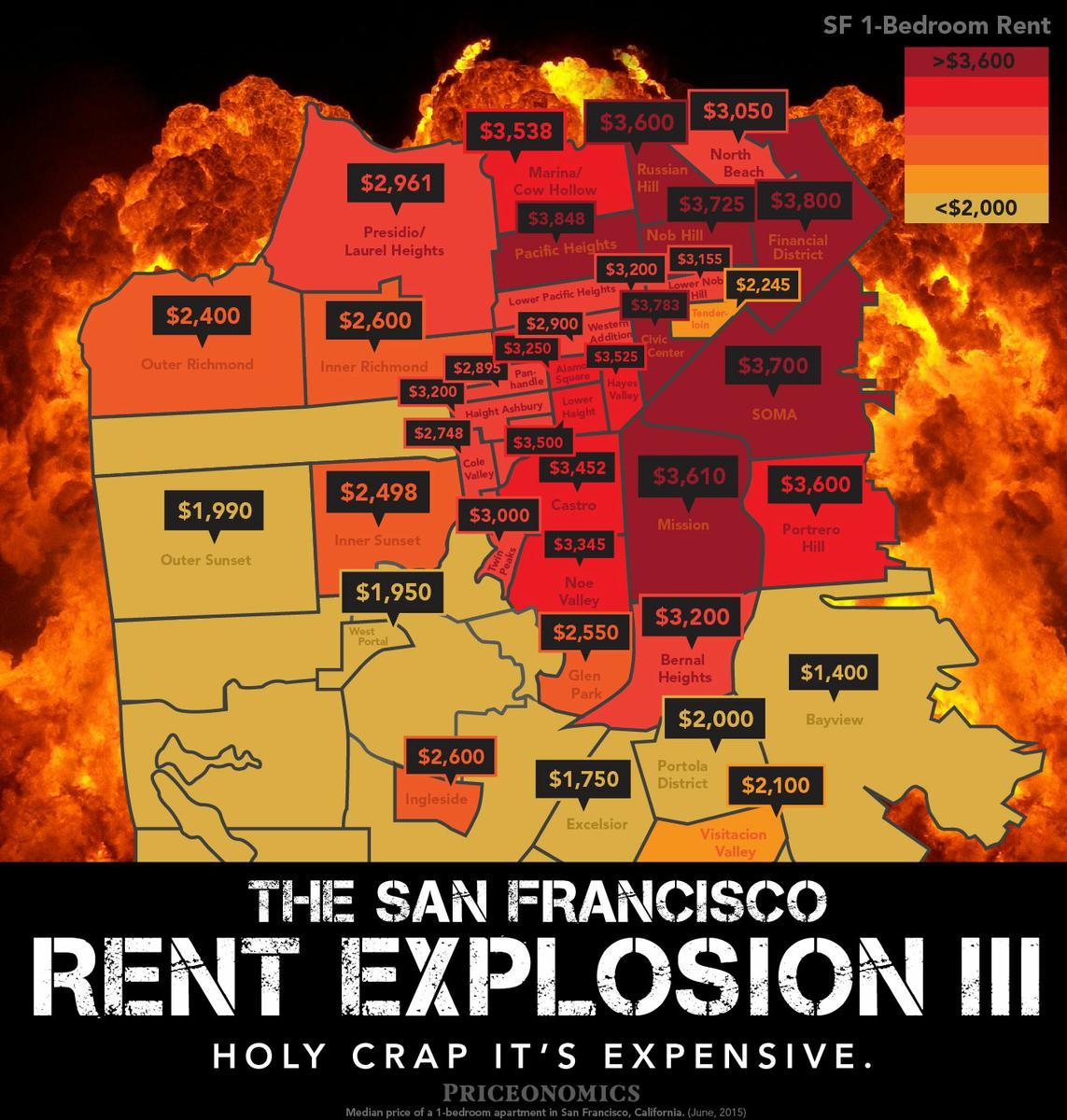Fullsize Of Average Studio Apartment Cost
