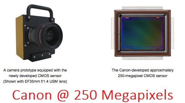 Canon Develops and Tests 250MP Sensor