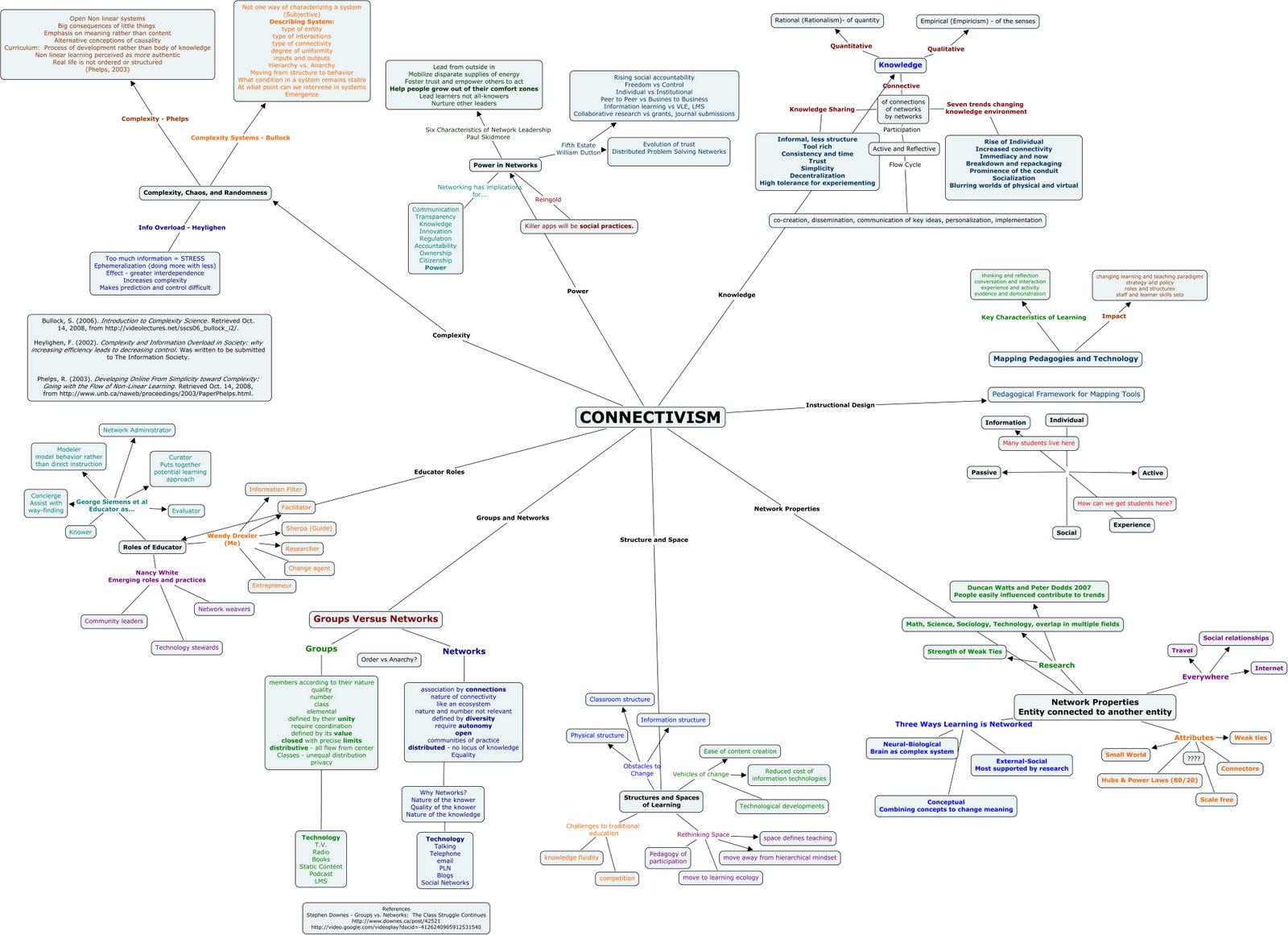Konsep Animalia Sistem Pernafasan Powerpoint Presentation Powershow Peta Konsep Matematika Sma Pictures