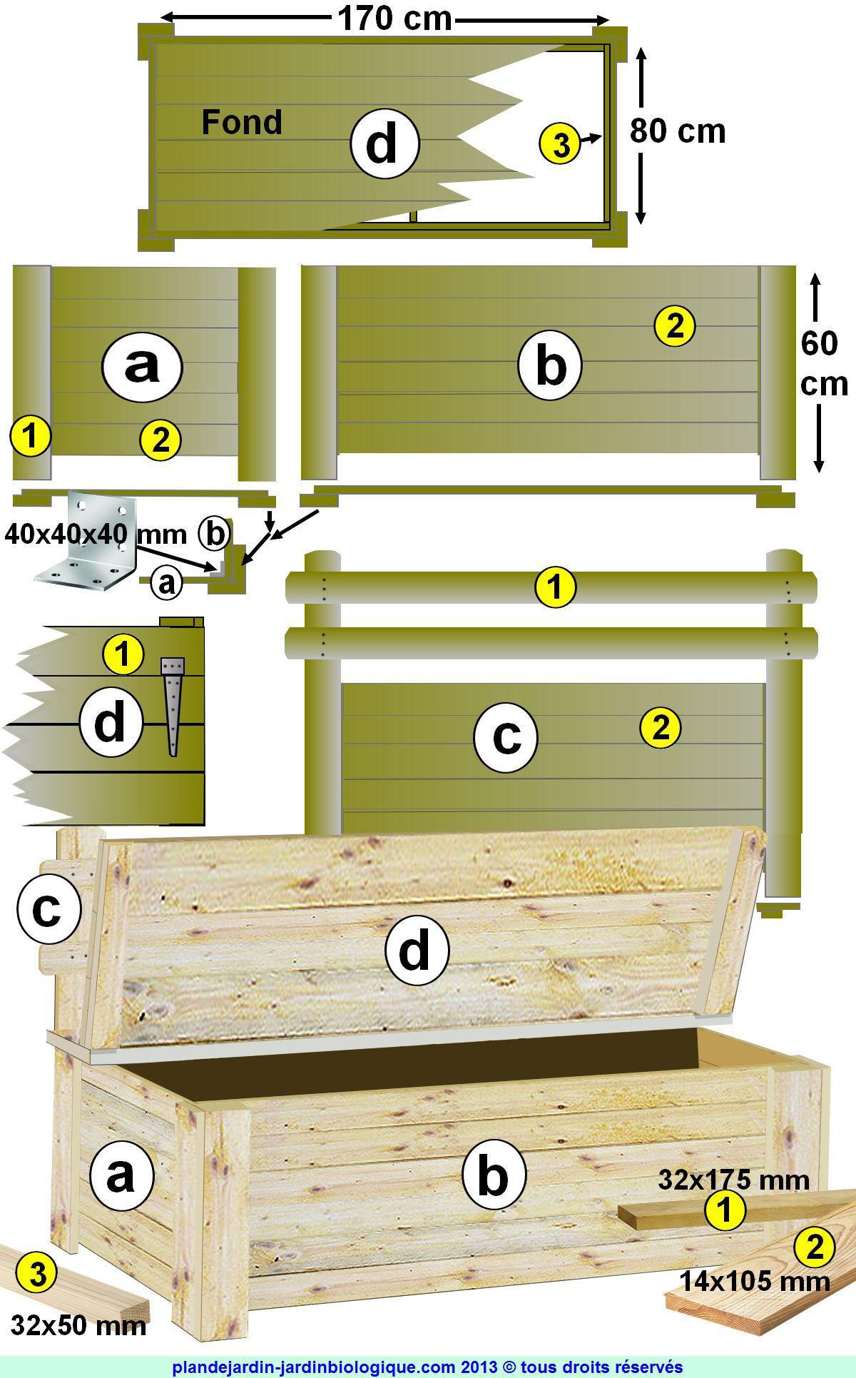 Construire Un Coffre En Bois Exterieur   Construire Un Coffre En ...