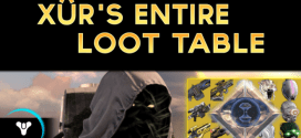 Xûr's Entire Loot Table!