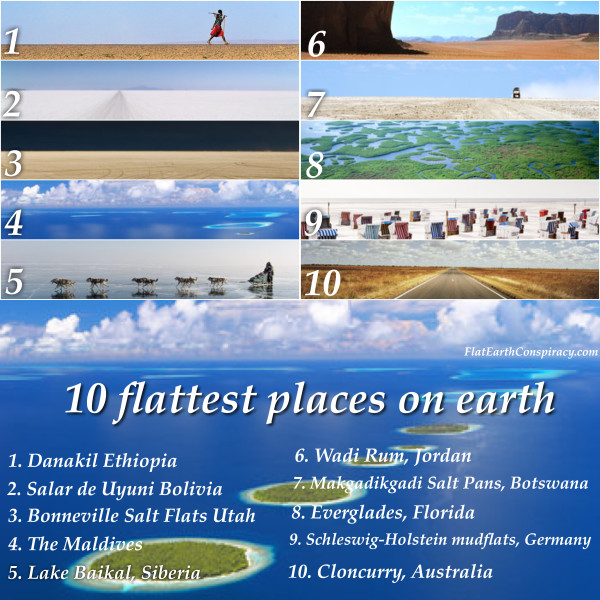 Flat Earth Gallery II Aplanetruthinfo