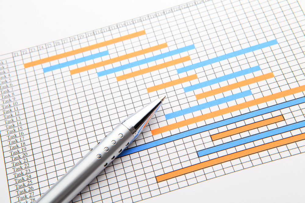 What is a GANTT Chart and How Do GANTT Charts Help Me on My Project? - what does a gantt chart show