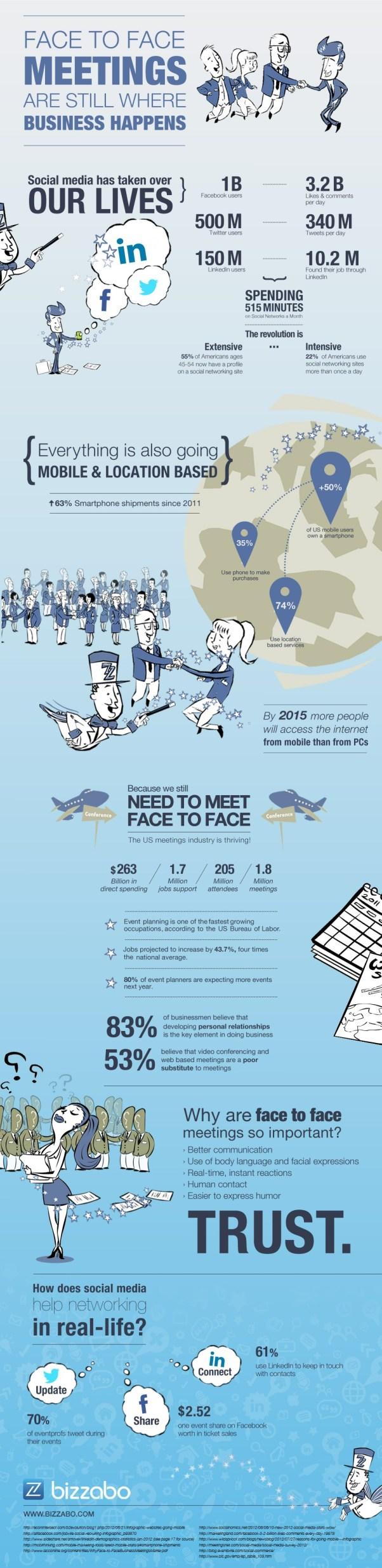 Bizzabo_Infographic