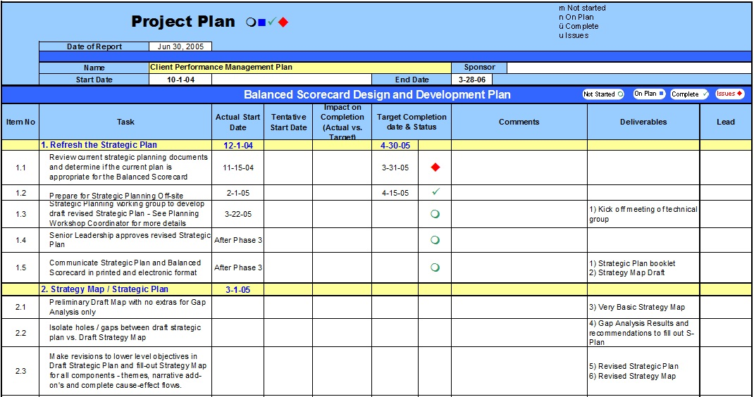 Performance Management Plan Template - Planning Engineer
