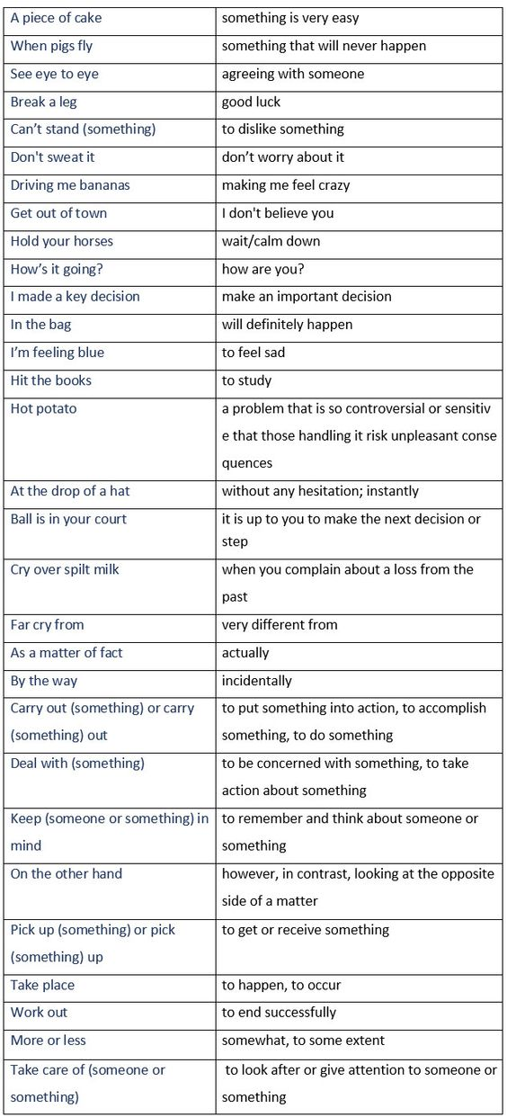 Common English Idioms to Describe People - learn English - business apology letter template