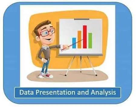Data presentation  Analysis Data Interpretation, Chart type (with