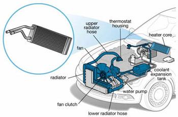 Auto Heating Repair In Boulder Co Plants Auto Repair