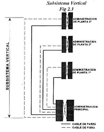 roewe diagrama de cableado de la red
