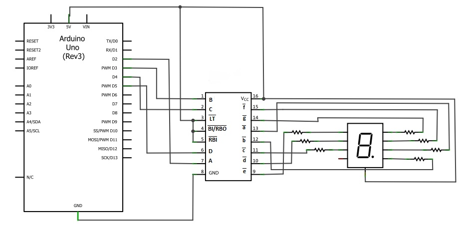 circuit diagram and connection 7 segment display to arduino