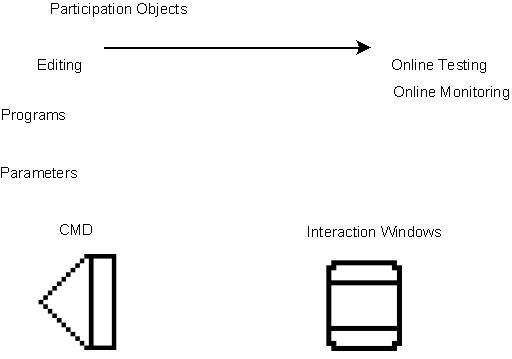 ladder logic diagram builder