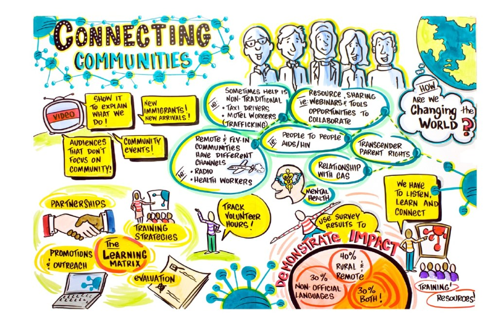 connecting-communities-graphic-recording