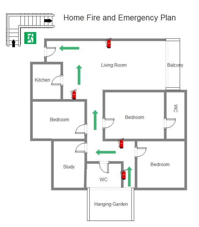 Home Emergency Plan Template Protect Your Family with An Home