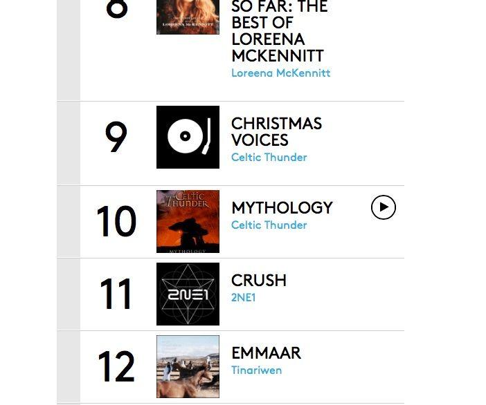 2NE1\u0027s \u0027Crush\u0027 Is First K-Pop Entry on Year-End World Albums Chart
