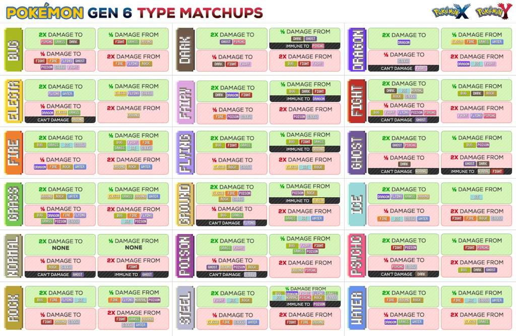 Type Effectiveness Chart Pokémon Amino