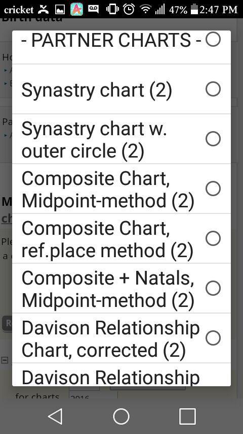How to make a synastry chart Overlay Zodiac Amino