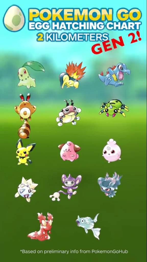Egg charts and evolutions! Pokemon GO Amino