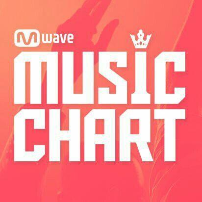 VOTAÇÃOMusic Chart MAMA! ARMY-BR Amino - music chart