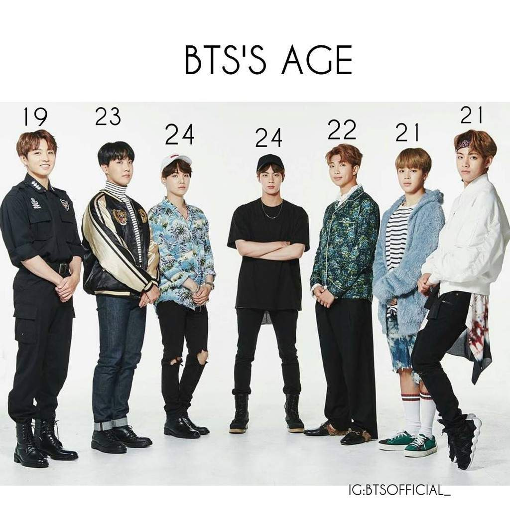 Cute Couples Wallpapers Desktop Bts Age Army S Amino