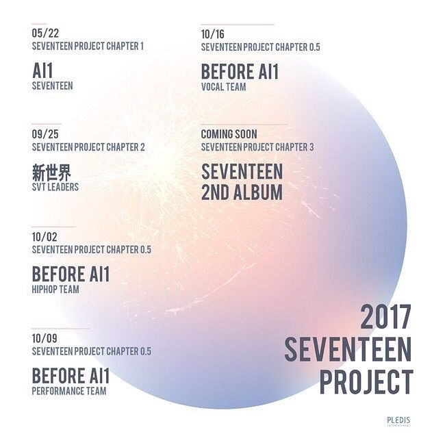 2017 SEVENTEEN PROJECT Timetable K-Pop Amino - project timetable