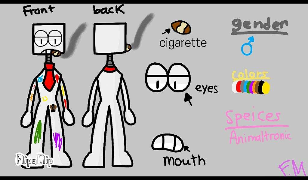 Blank reference sheet Five Nights At Candy\u0027s™ Amino - blank reference sheet