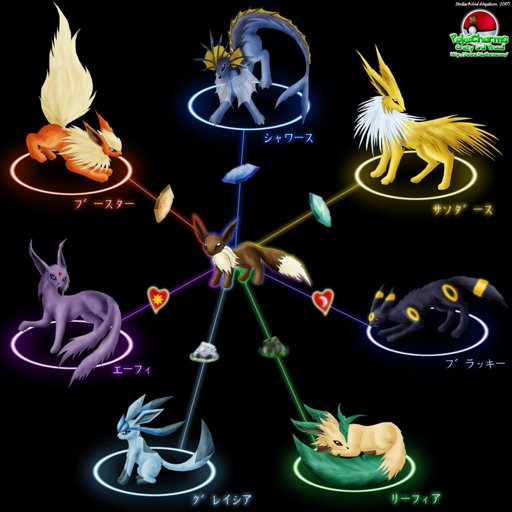 pokemon fire red evolution chart and moves unique flare little of