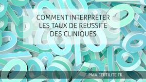 COMMENT INTERPRÉTER LES TAUX DE REUSSITE DES CLINIQUES
