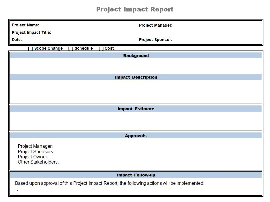 Using SharePoint to Manage Project Changes  Impacts PM-Foundations