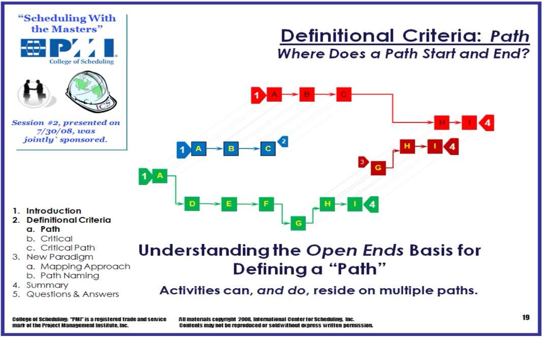 Critical Path Obsolete? - PMStudent - critical path project management