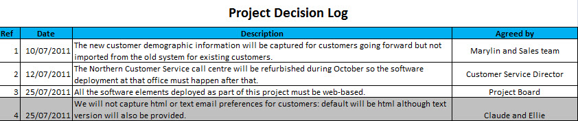 RAID Logs the Decisions element - decision log template