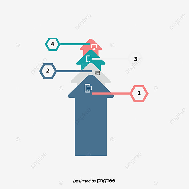 Data Flow Diagram, Flow Chart, Analysis Chart, Data Vector PNG and