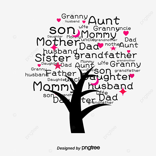 Wordart Family Tree, Creative, Background Vector Elements PNG and