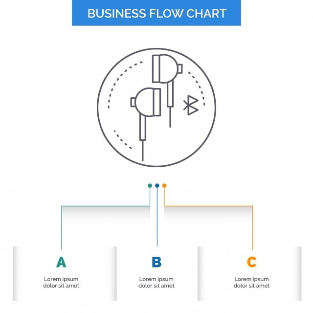 Headphone,ear,phone,bluetooth,music Business Flow Chart Desi