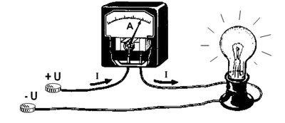 Измерение тока