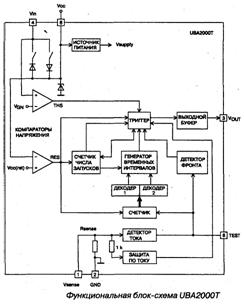 Функциональная блок-схема UBA2000T