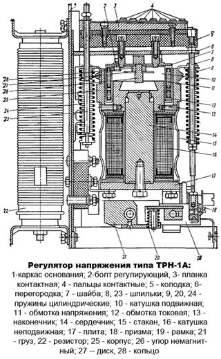 Регулятор напряжения типа ТРН-1А