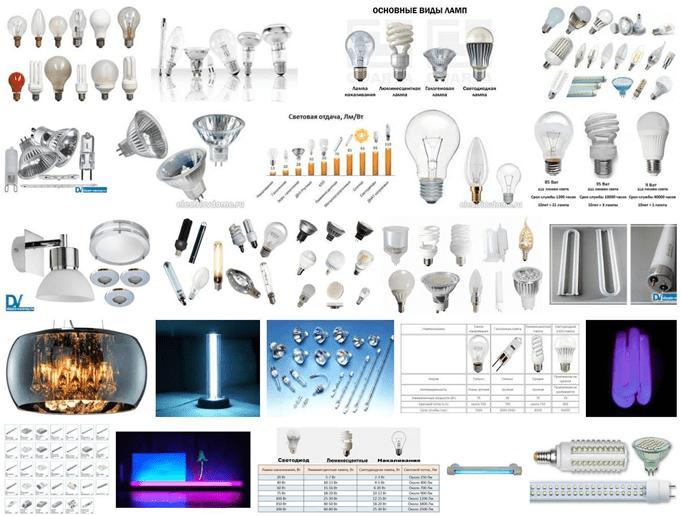 Виды ламп и их оттенков