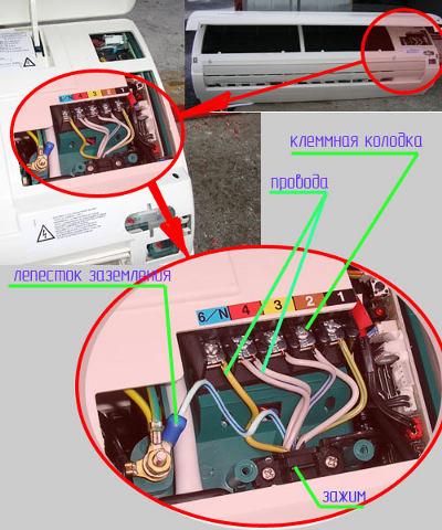Присоединение кабелей к внутренней и наружной частей колодки