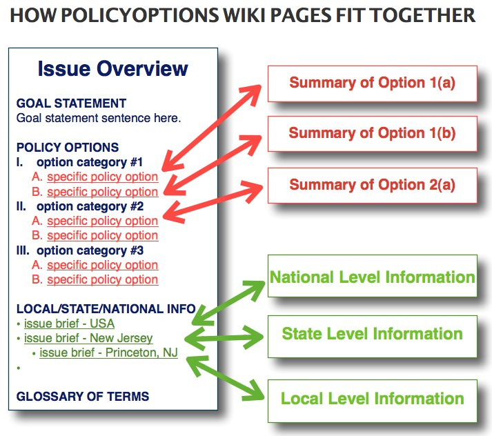 policy brief template word - Towerssconstruction