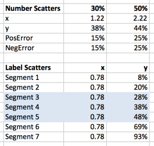 how to make a scatterplot in excel on mac