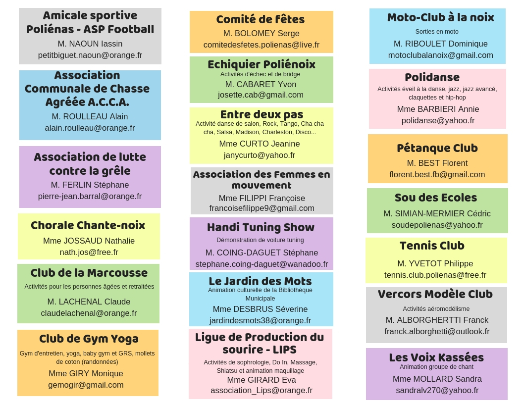 Liste Danse De Salon Liste Des Associations Commune De Poliénas