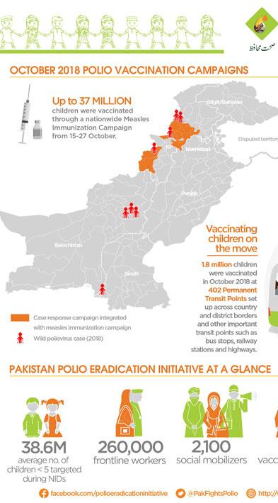 GPEI \u2013 Global Polio Eradication Initiative