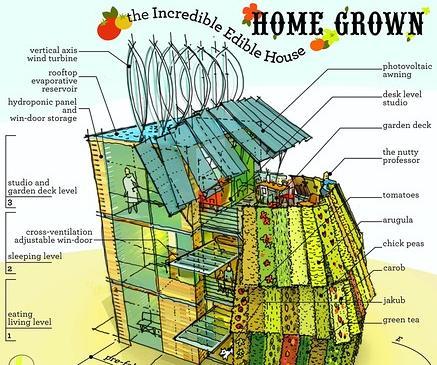 WSJ. The incredible edible house